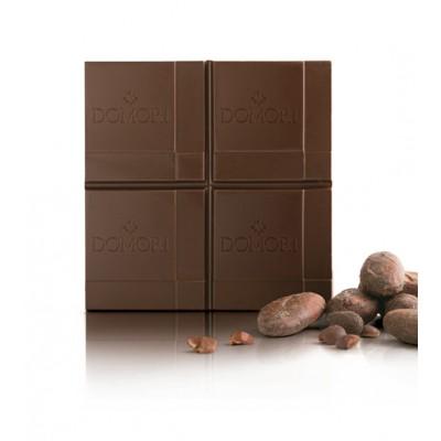 Chocolate Hoy