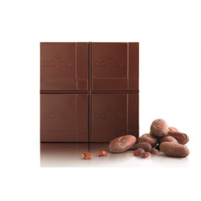 Mito y realidad del chocolate